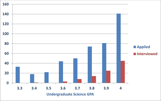 GPA Distribution.jpg